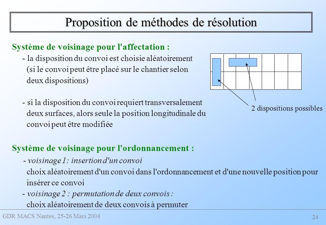 GDR MACS Nantes, 25-26 Mars 2004 24 Proposition de méthodes de résolution Système de voisinage pour l affectation : - la disposition du convoi est choisie aléatoirement (si le convoi peut être placé sur le chantier selon deux dispositions) - si la disposition du convoi requiert transversalement deux surfaces, alors seule la position longitudinale du convoi peut être modifiée Système de voisinage pour l ordonnancement : - voisinage 1: insertion d un convoi choix aléatoirement d un convoi dans l ordonnancement et d une nouvelle position pour insérer ce convoi - voisinage 2 : permutation de deux convois : choix aléatoirement de deux convois à permuter 2 dispositions possibles