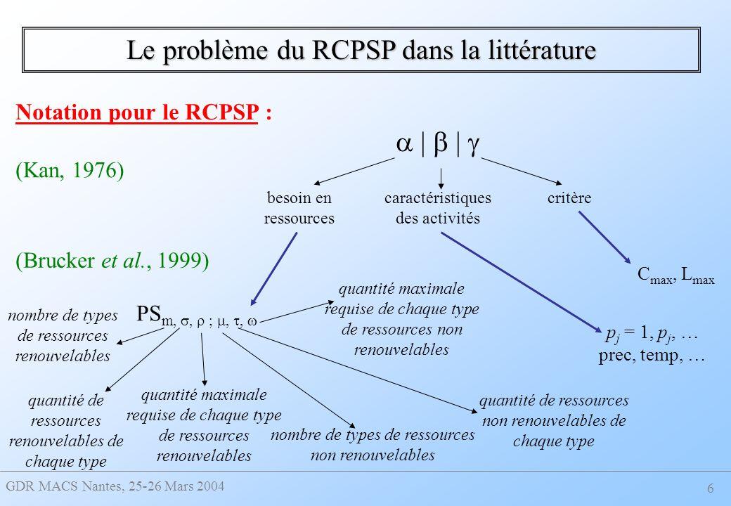 GDR MACS Nantes, 25-26 Mars 2004 6 Notation pour le RCPSP : | | besoin en ressources caractéristiques des activités critère (Kan, 1976) (Brucker et al., 1999) C max, L max p j = 1, p j, … prec, temp, … PS m,, ;,, nombre de types de ressources renouvelables nombre de types de ressources non renouvelables quantité de ressources renouvelables de chaque type quantité de ressources non renouvelables de chaque type quantité maximale requise de chaque type de ressources renouvelables quantité maximale requise de chaque type de ressources non renouvelables Le problème du RCPSP dans la littérature