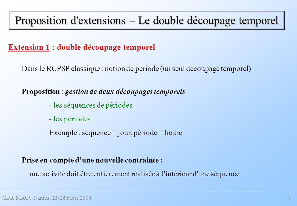 GDR MACS Nantes, 25-26 Mars 2004 9 Proposition d extensions – Le double découpage temporel Extension 1 : double découpage temporel Dans le RCPSP classique : notion de période (un seul découpage temporel) Proposition : gestion de deux découpages temporels - les séquences de périodes - les périodes Exemple : séquence = jour, période = heure Prise en compte dune nouvelle contrainte : une activité doit être entièrement réalisée à l intérieur d une séquence
