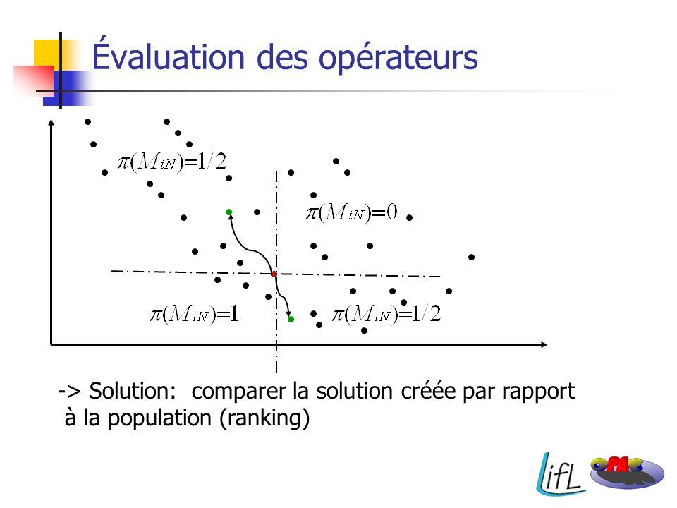 Évaluation des opérateurs -> Solution: comparer la solution créée par rapport à la population (ranking)