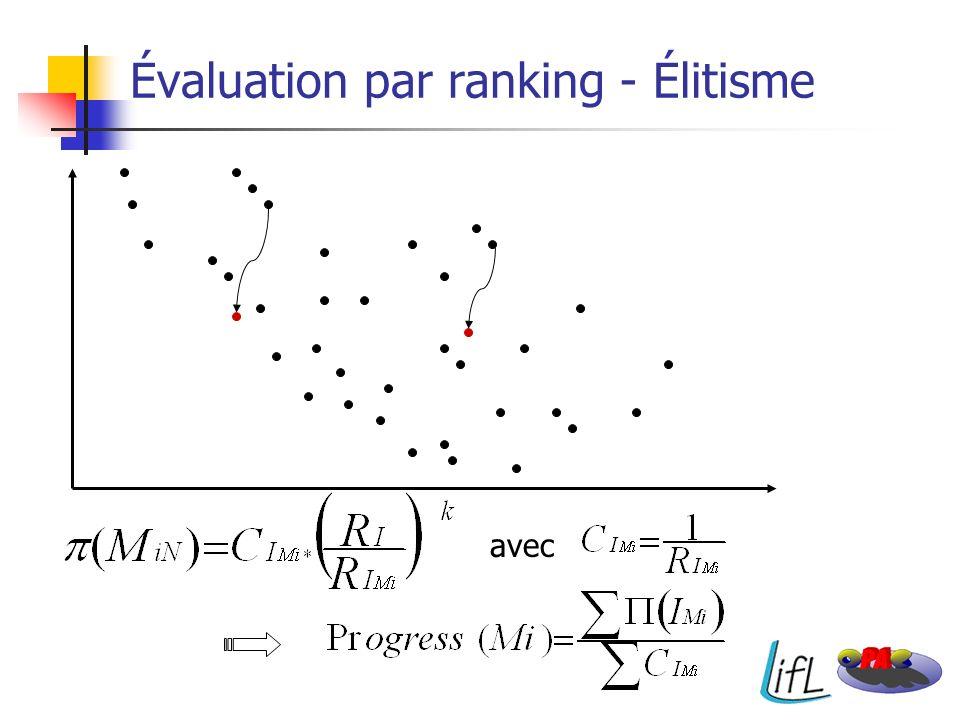 Évaluation par ranking - Élitisme avec
