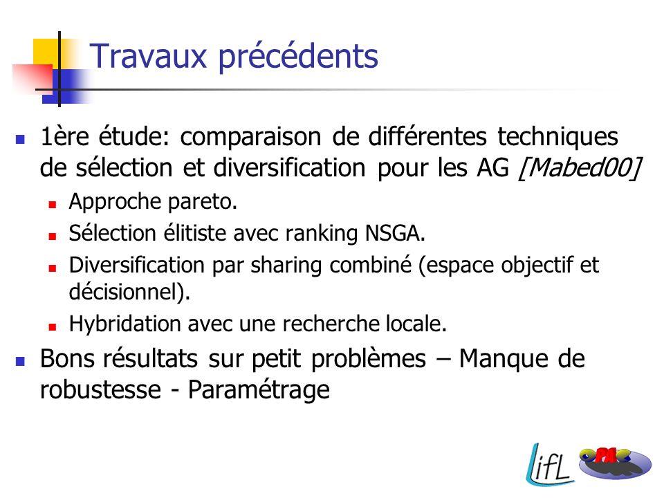 Travaux précédents 1ère étude: comparaison de différentes techniques de sélection et diversification pour les AG [Mabed00] Approche pareto. Sélection