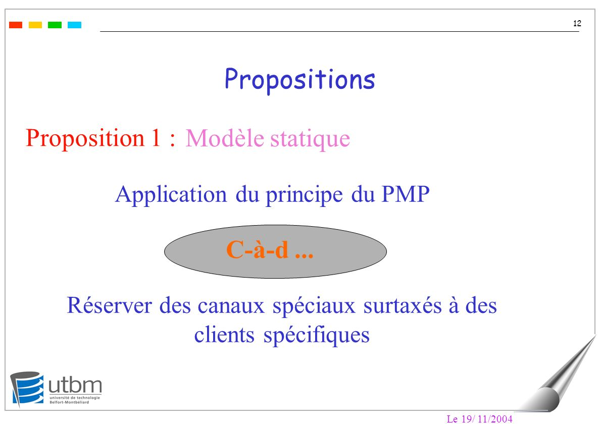 Le 19/ 11/ Propositions Proposition 1 : Application du principe du PMP C-à-d...
