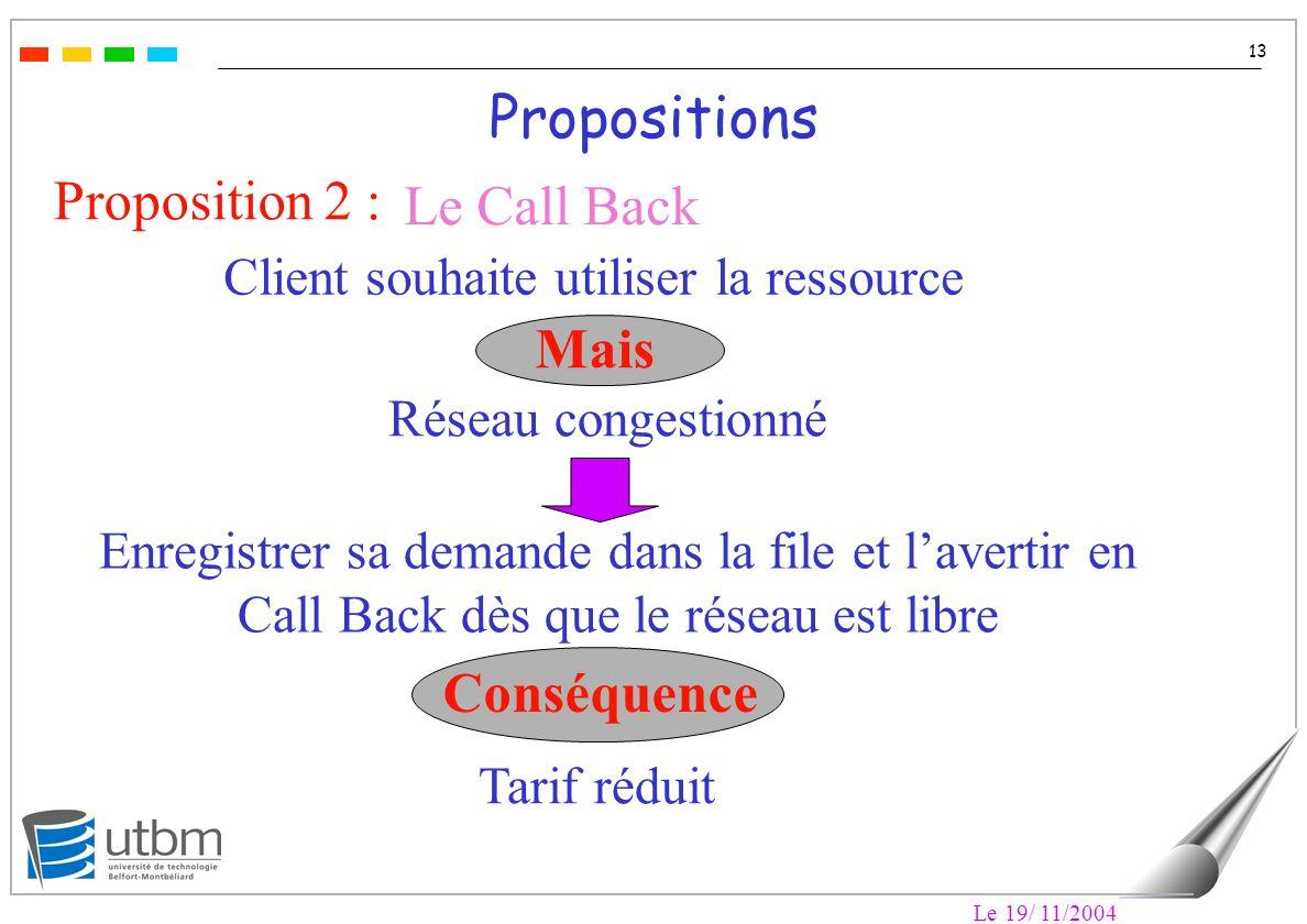 Le 19/ 11/2004 13 Propositions Le Call Back Client souhaite utiliser la ressource Réseau congestionné Mais Enregistrer sa demande dans la file et lavertir en Call Back dès que le réseau est libre Tarif réduit Conséquence Proposition 2 :