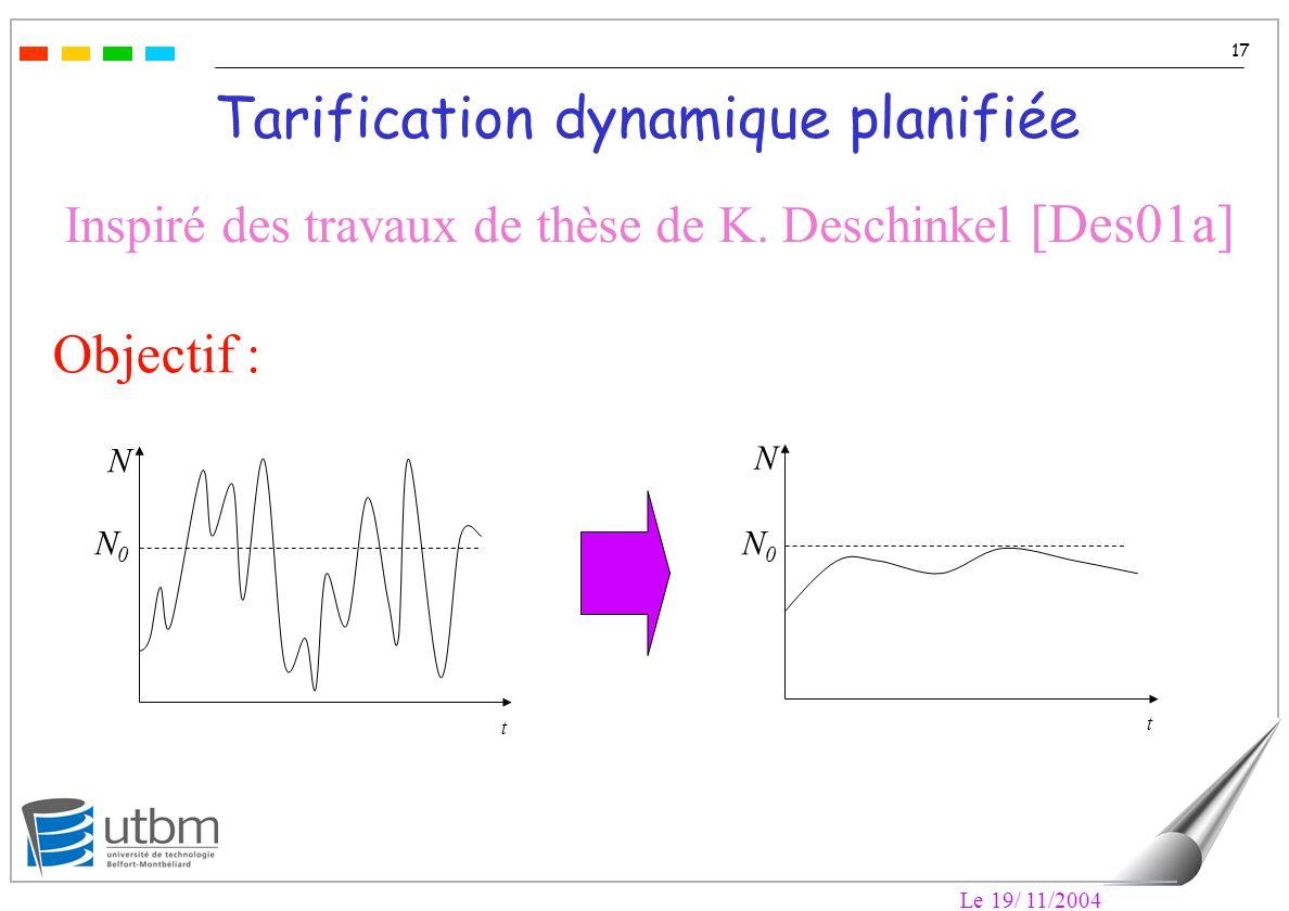 Le 19/ 11/2004 17 Tarification dynamique planifiée Objectif : Inspiré des travaux de thèse de K.
