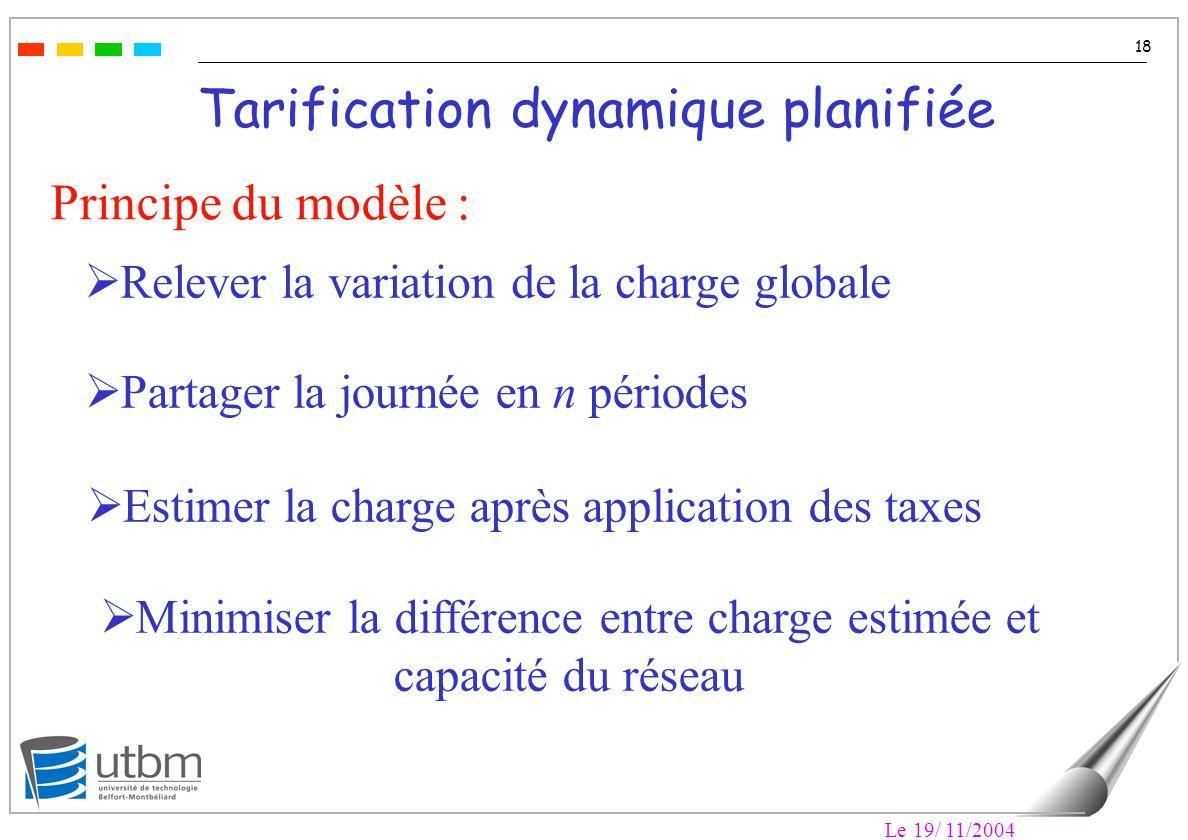 Le 19/ 11/2004 18 Tarification dynamique planifiée Principe du modèle : Relever la variation de la charge globale Partager la journée en n périodes Estimer la charge après application des taxes Minimiser la différence entre charge estimée et capacité du réseau