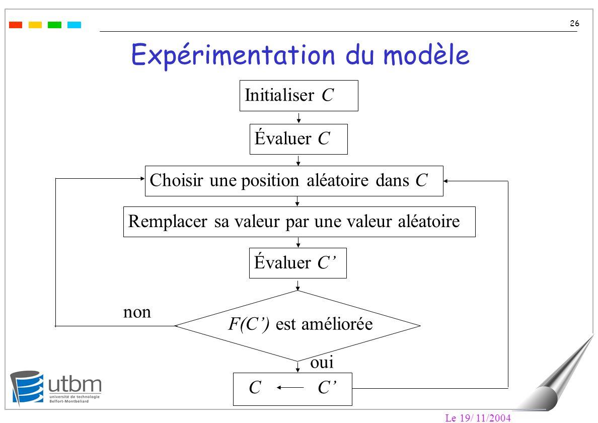 Le 19/ 11/2004 26 Expérimentation du modèle Initialiser C Évaluer C Choisir une position aléatoire dans C Remplacer sa valeur par une valeur aléatoire Évaluer C F(C) est améliorée C oui non