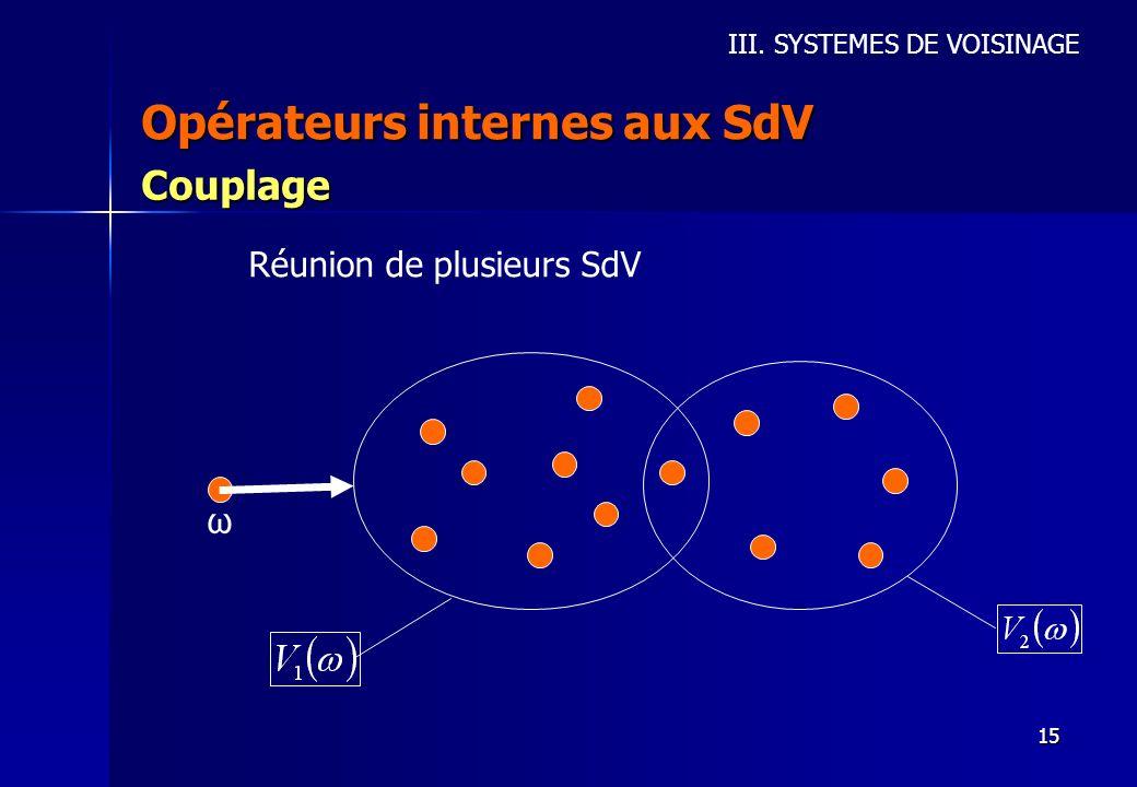 15 Opérateurs internes aux SdV III. SYSTEMES DE VOISINAGE Couplage Réunion de plusieurs SdV ω