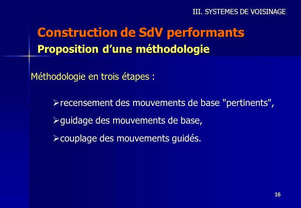 16 Construction de SdV performants III. SYSTEMES DE VOISINAGE Proposition dune méthodologie Méthodologie en trois étapes : recensement des mouvements