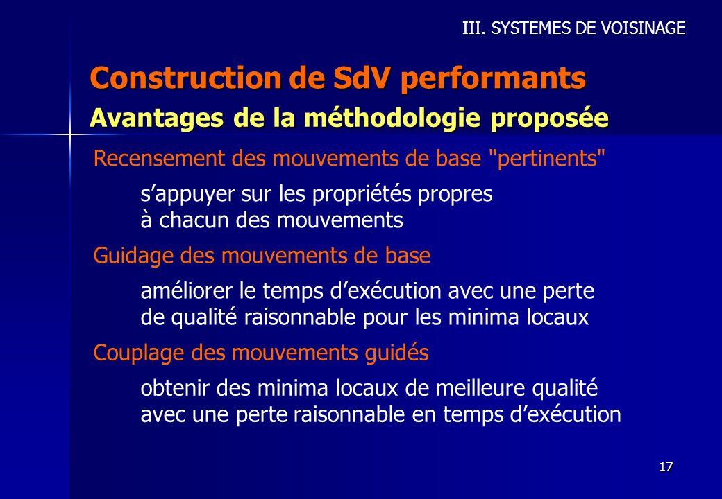 17 Construction de SdV performants III. SYSTEMES DE VOISINAGE Avantages de la méthodologie proposée Recensement des mouvements de base