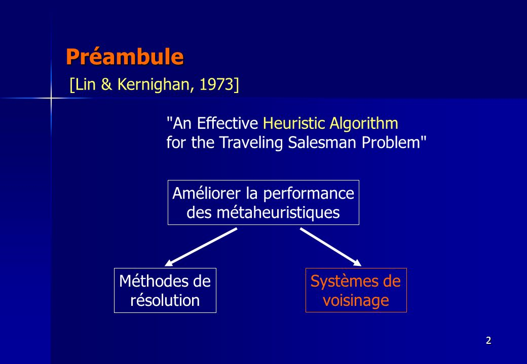 2 Préambule [Lin & Kernighan, 1973]