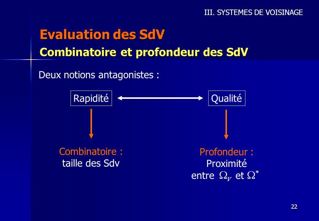 22 Evaluation des SdV III. SYSTEMES DE VOISINAGE Combinatoire et profondeur des SdV Deux notions antagonistes : RapiditéQualité Combinatoire : taille