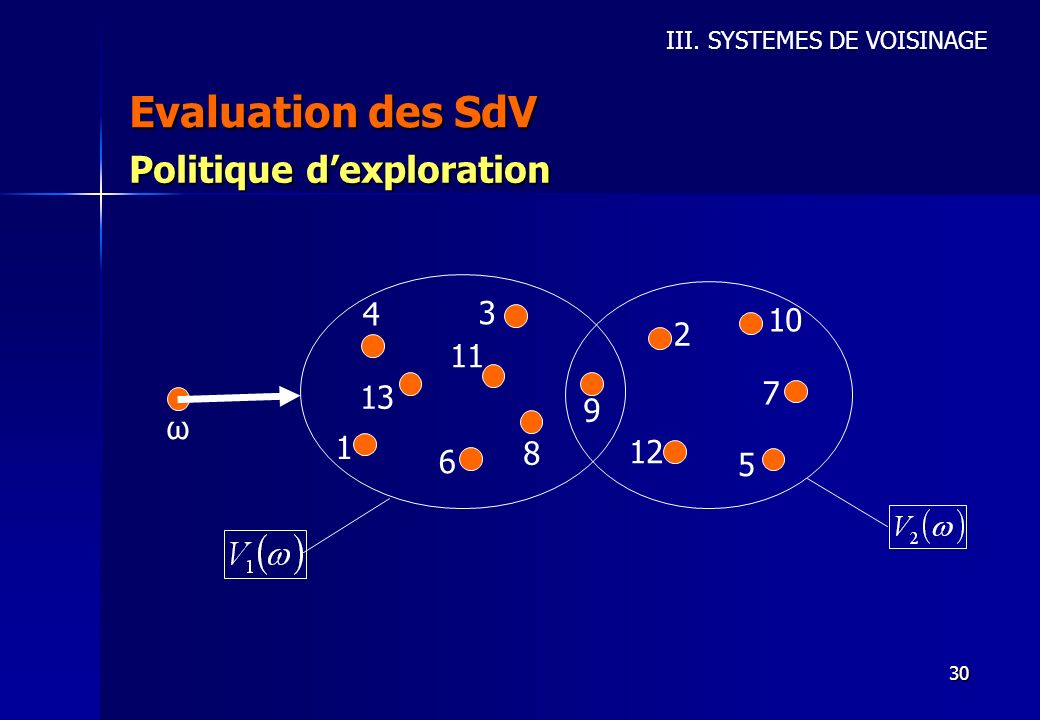 30 Evaluation des SdV III. SYSTEMES DE VOISINAGE Politique dexploration ω 1 2 3 4 5 6 7 8 9 10 11 12 13