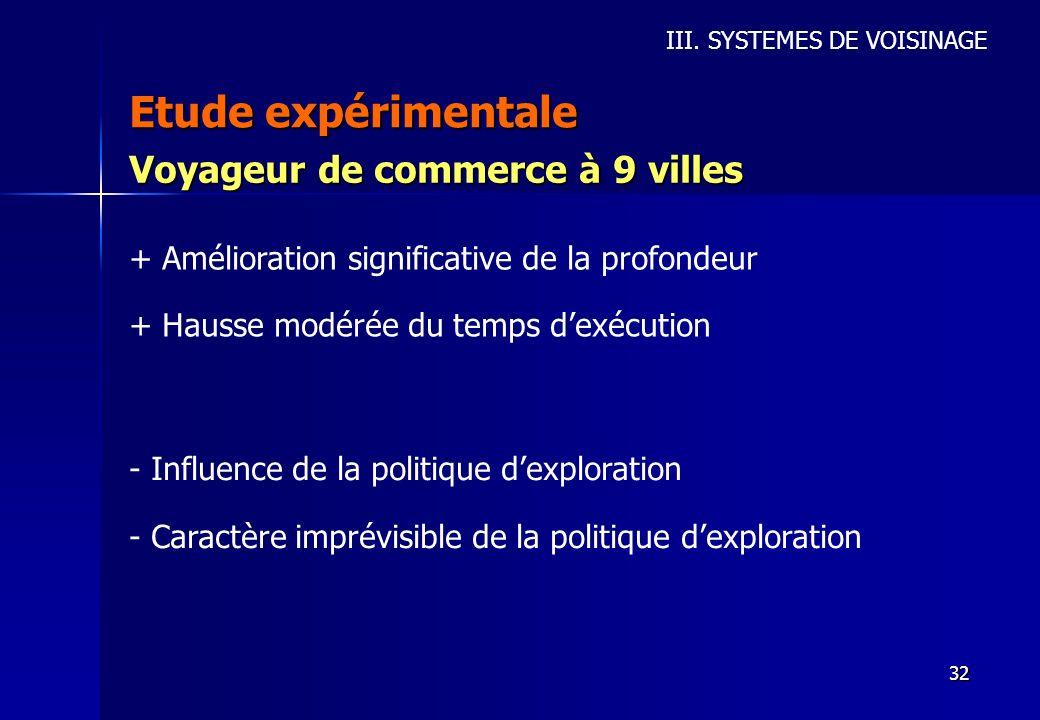 32 Etude expérimentale III. SYSTEMES DE VOISINAGE Voyageur de commerce à 9 villes + Amélioration significative de la profondeur + Hausse modérée du te