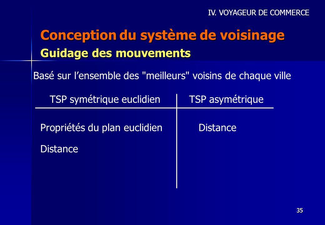 35 Conception du système de voisinage IV. VOYAGEUR DE COMMERCE Guidage des mouvements Basé sur lensemble des