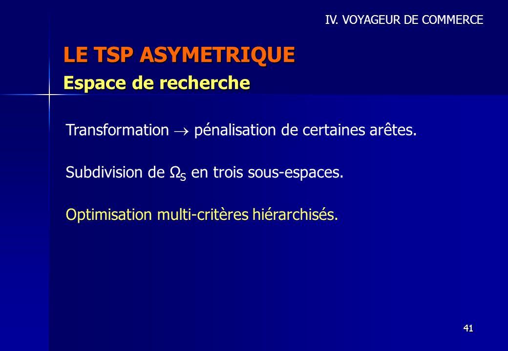 41 LE TSP ASYMETRIQUE IV. VOYAGEUR DE COMMERCE Espace de recherche Transformation pénalisation de certaines arêtes. Subdivision de Ω S en trois sous-e