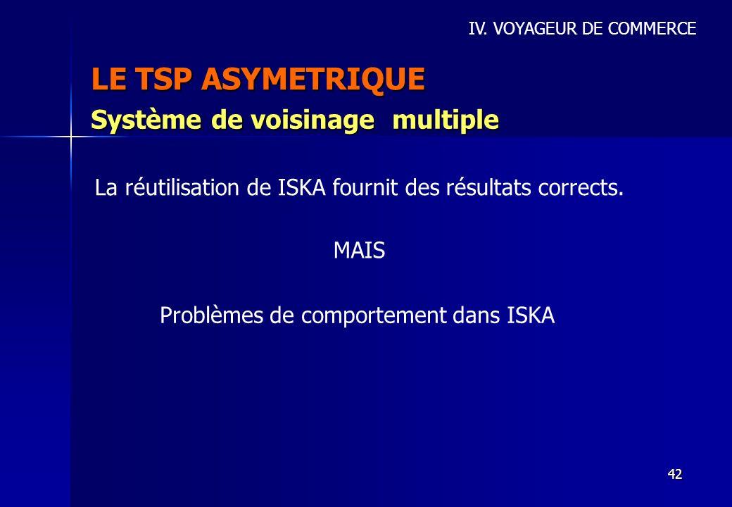 42 LE TSP ASYMETRIQUE IV. VOYAGEUR DE COMMERCE Système de voisinage multiple La réutilisation de ISKA fournit des résultats corrects. MAIS Problèmes d