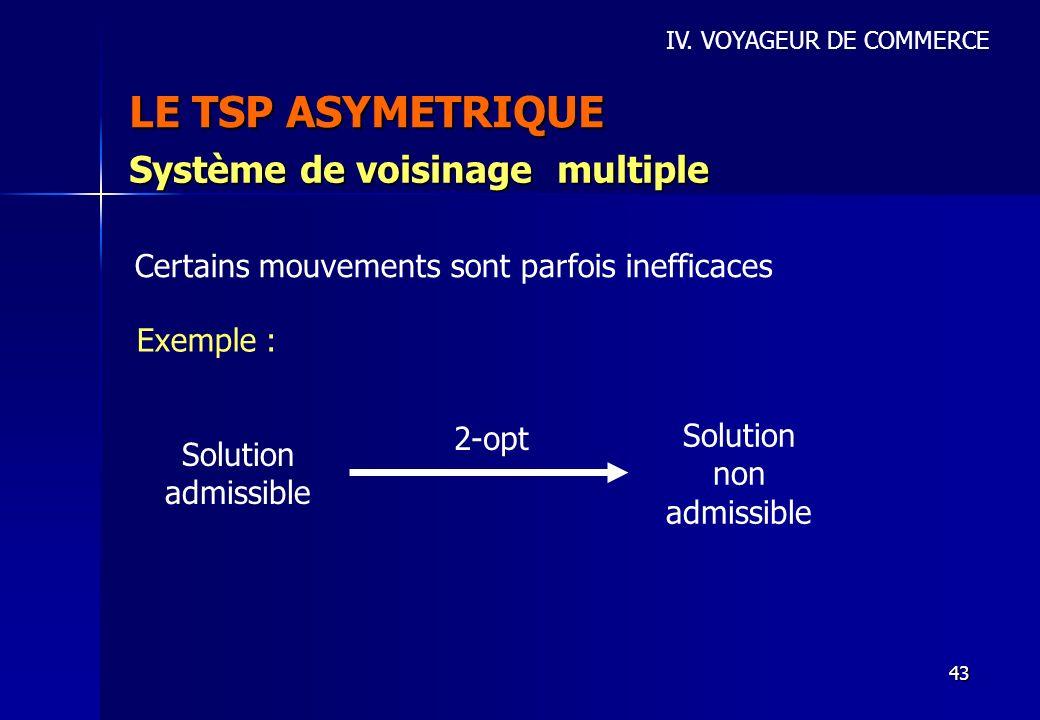 43 LE TSP ASYMETRIQUE IV. VOYAGEUR DE COMMERCE Système de voisinage multiple Certains mouvements sont parfois inefficaces Exemple : Solution admissibl