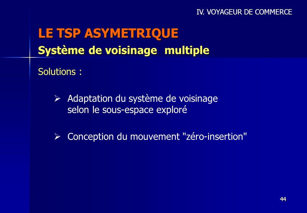 44 LE TSP ASYMETRIQUE IV. VOYAGEUR DE COMMERCE Système de voisinage multiple Solutions : Adaptation du système de voisinage selon le sous-espace explo