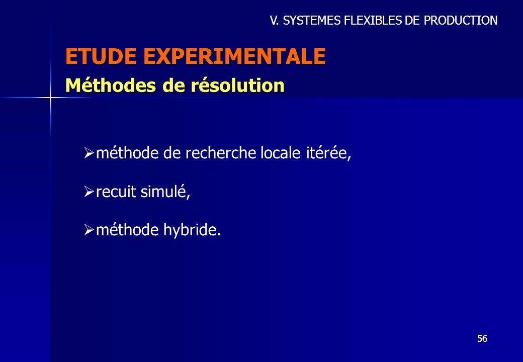 56 ETUDE EXPERIMENTALE Méthodes de résolution V. SYSTEMES FLEXIBLES DE PRODUCTION méthode de recherche locale itérée, recuit simulé, méthode hybride.