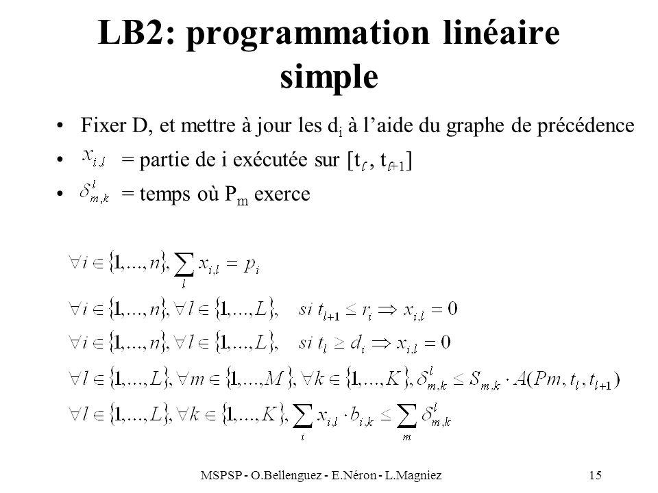 MSPSP - O.Bellenguez - E.Néron - L.Magniez15 LB2: programmation linéaire simple Fixer D, et mettre à jour les d i à laide du graphe de précédence = pa