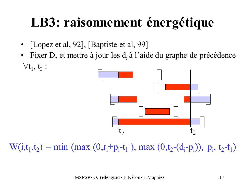 MSPSP - O.Bellenguez - E.Néron - L.Magniez17 LB3: raisonnement énergétique [Lopez et al, 92], [Baptiste et al, 99] Fixer D, et mettre à jour les d i à