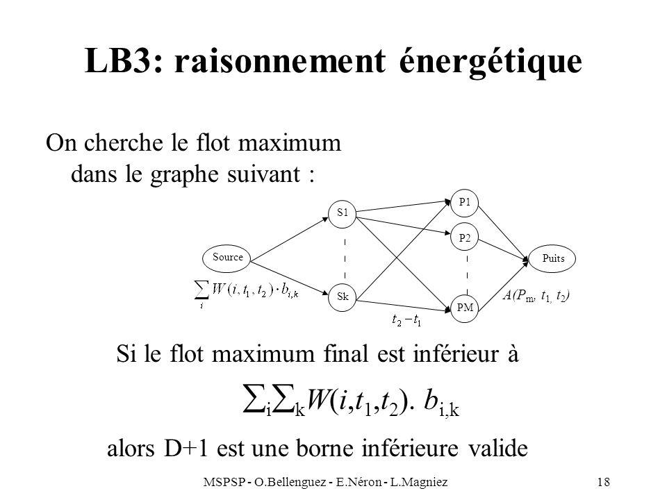 MSPSP - O.Bellenguez - E.Néron - L.Magniez18 LB3: raisonnement énergétique On cherche le flot maximum dans le graphe suivant : Source Puits S1 Sk P1 P