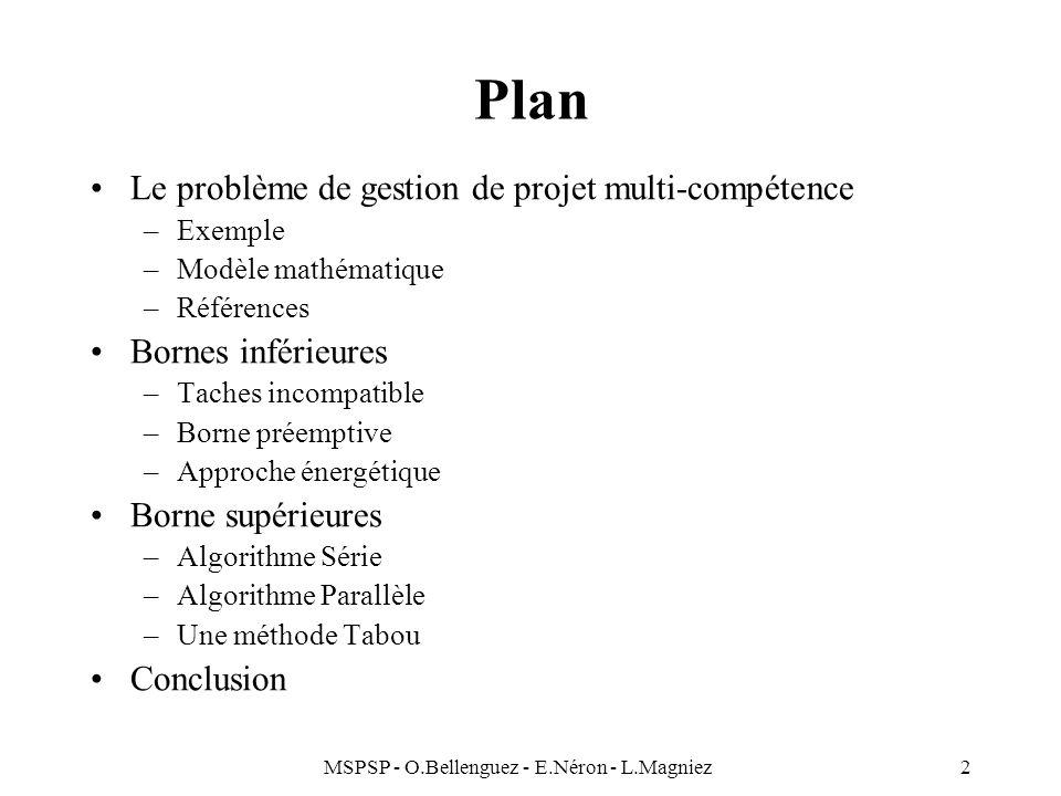MSPSP - O.Bellenguez - E.Néron - L.Magniez2 Plan Le problème de gestion de projet multi-compétence –Exemple –Modèle mathématique –Références Bornes in