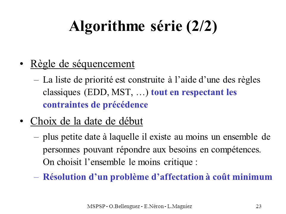 MSPSP - O.Bellenguez - E.Néron - L.Magniez23 Algorithme série (2/2) Règle de séquencement –La liste de priorité est construite à laide dune des règles