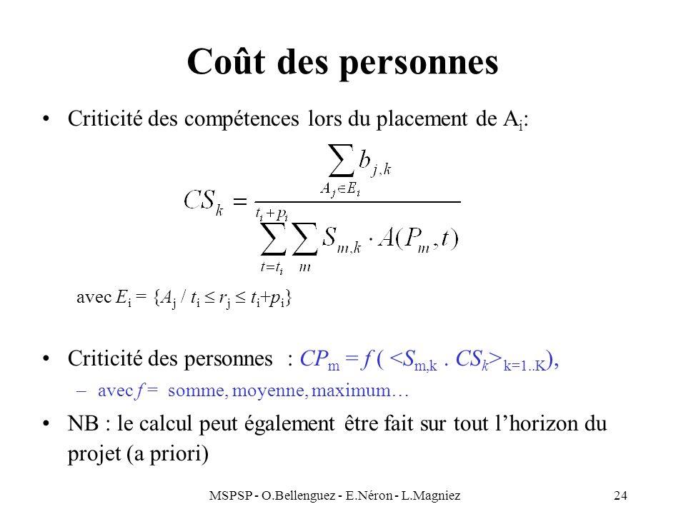 MSPSP - O.Bellenguez - E.Néron - L.Magniez24 Coût des personnes Criticité des compétences lors du placement de A i : avec E i = {A j / t i r j t i +p