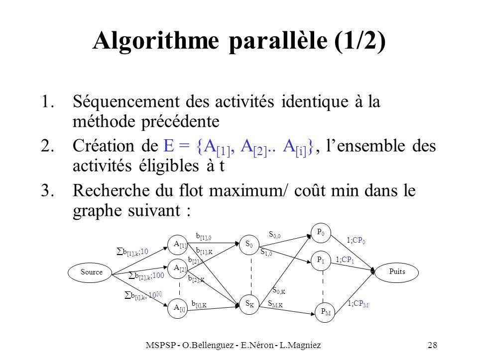 MSPSP - O.Bellenguez - E.Néron - L.Magniez28 Algorithme parallèle (1/2) 1.Séquencement des activités identique à la méthode précédente 2.Création de E