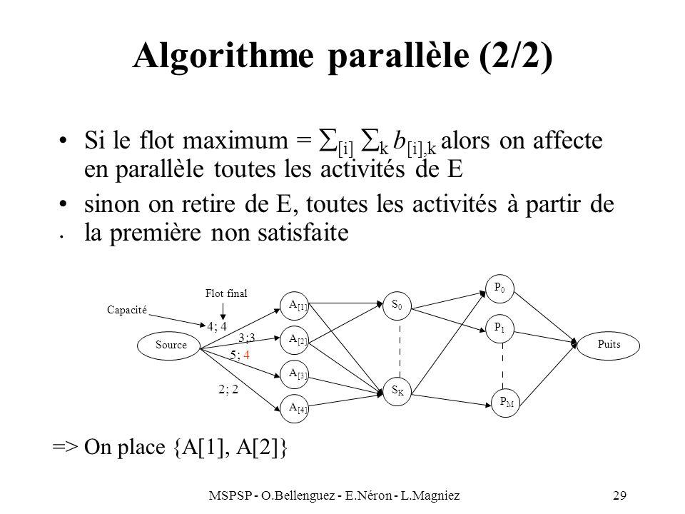 MSPSP - O.Bellenguez - E.Néron - L.Magniez29 Algorithme parallèle (2/2) Si le flot maximum = [i] k b [i],k alors on affecte en parallèle toutes les ac