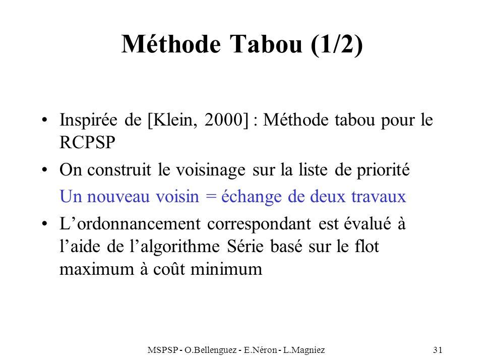MSPSP - O.Bellenguez - E.Néron - L.Magniez31 Méthode Tabou (1/2) Inspirée de [Klein, 2000] : Méthode tabou pour le RCPSP On construit le voisinage sur