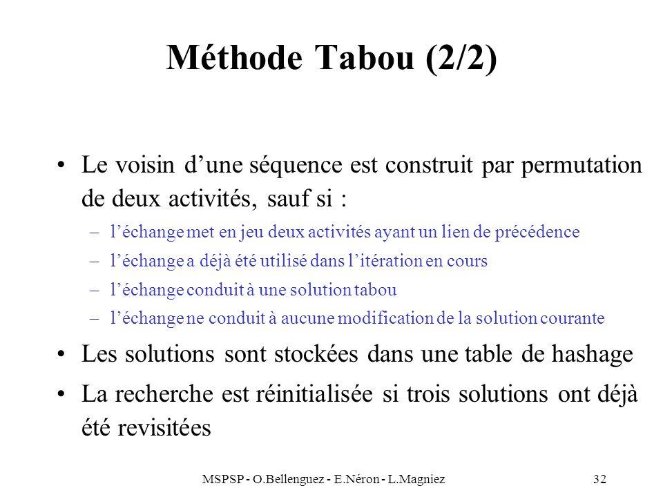 MSPSP - O.Bellenguez - E.Néron - L.Magniez32 Méthode Tabou (2/2) Le voisin dune séquence est construit par permutation de deux activités, sauf si : –l