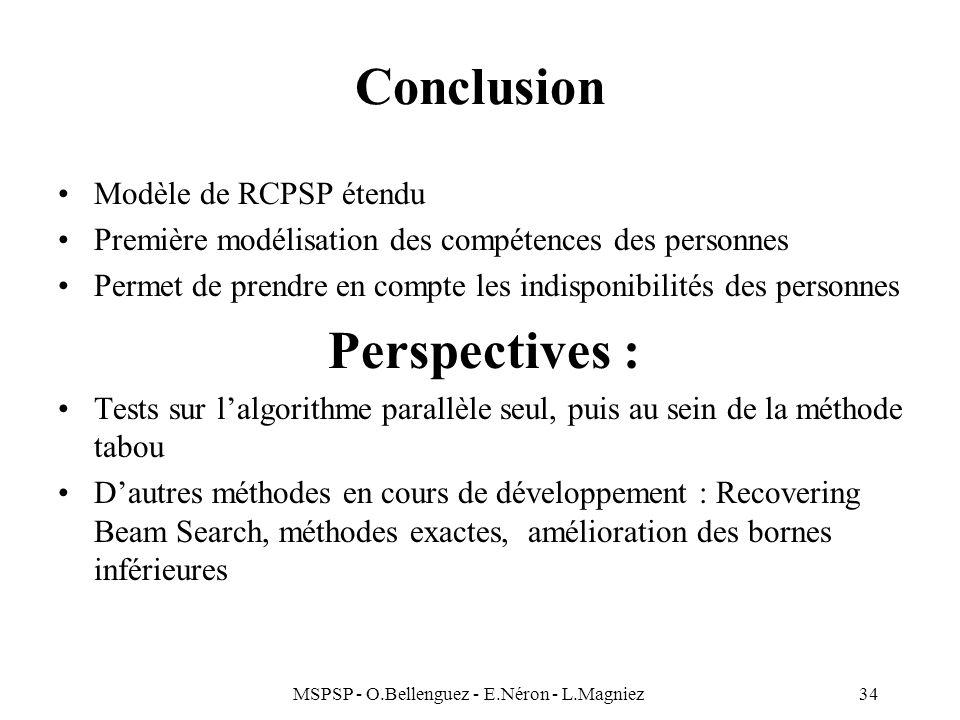 MSPSP - O.Bellenguez - E.Néron - L.Magniez34 Conclusion Modèle de RCPSP étendu Première modélisation des compétences des personnes Permet de prendre e