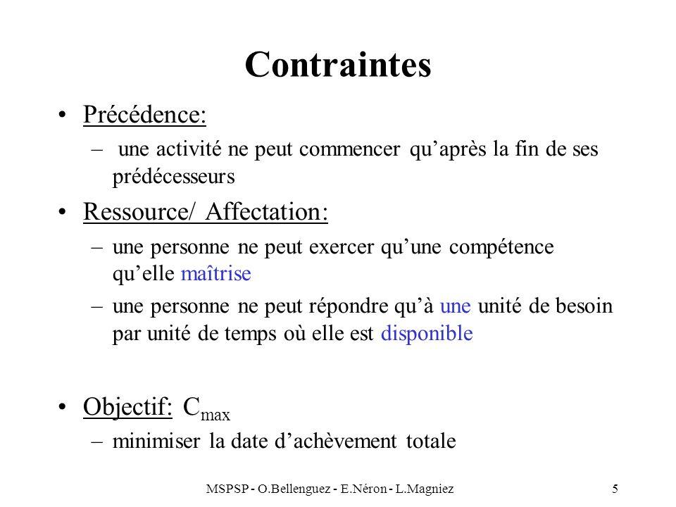 MSPSP - O.Bellenguez - E.Néron - L.Magniez5 Contraintes Précédence: – une activité ne peut commencer quaprès la fin de ses prédécesseurs Ressource/ Af
