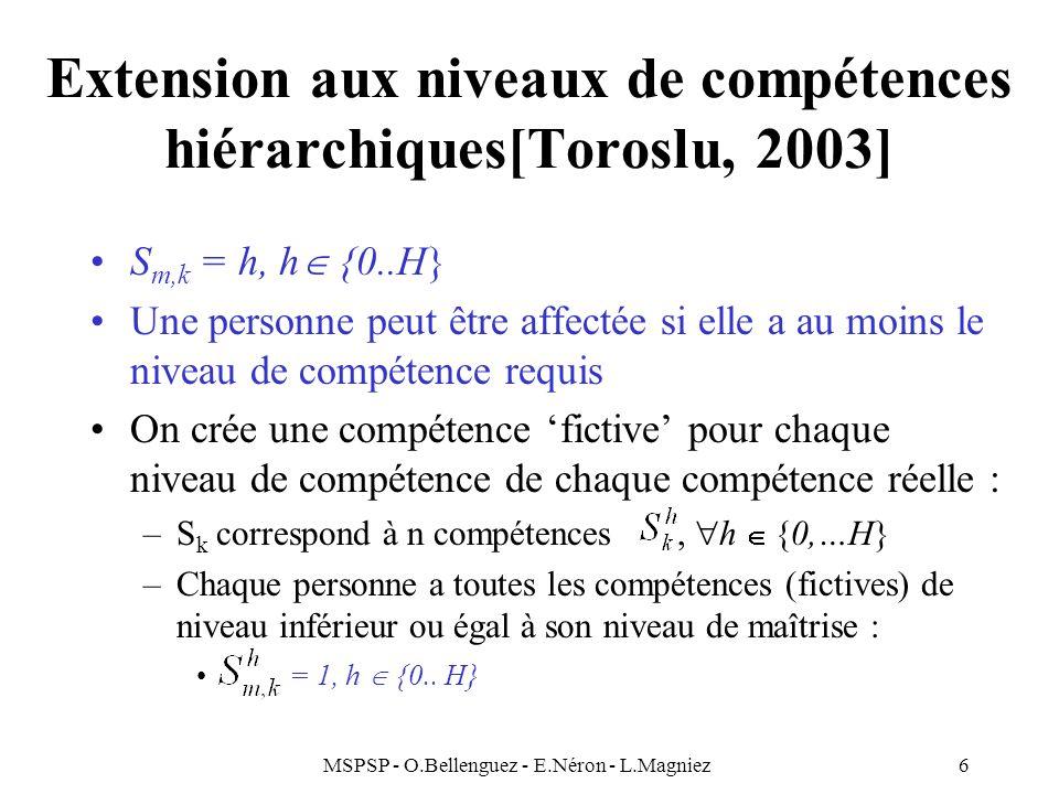 MSPSP - O.Bellenguez - E.Néron - L.Magniez6 Extension aux niveaux de compétences hiérarchiques[Toroslu, 2003] S m,k = h, h {0..H} Une personne peut êt
