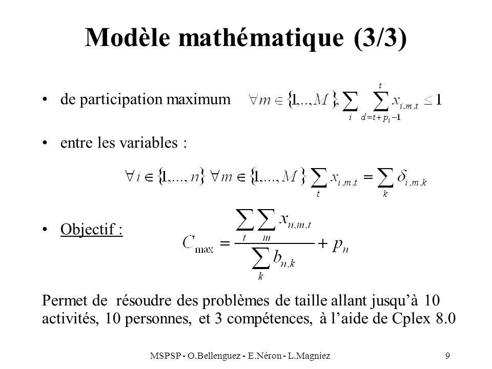 MSPSP - O.Bellenguez - E.Néron - L.Magniez9 Modèle mathématique (3/3) de participation maximum entre les variables : Objectif : Permet de résoudre des