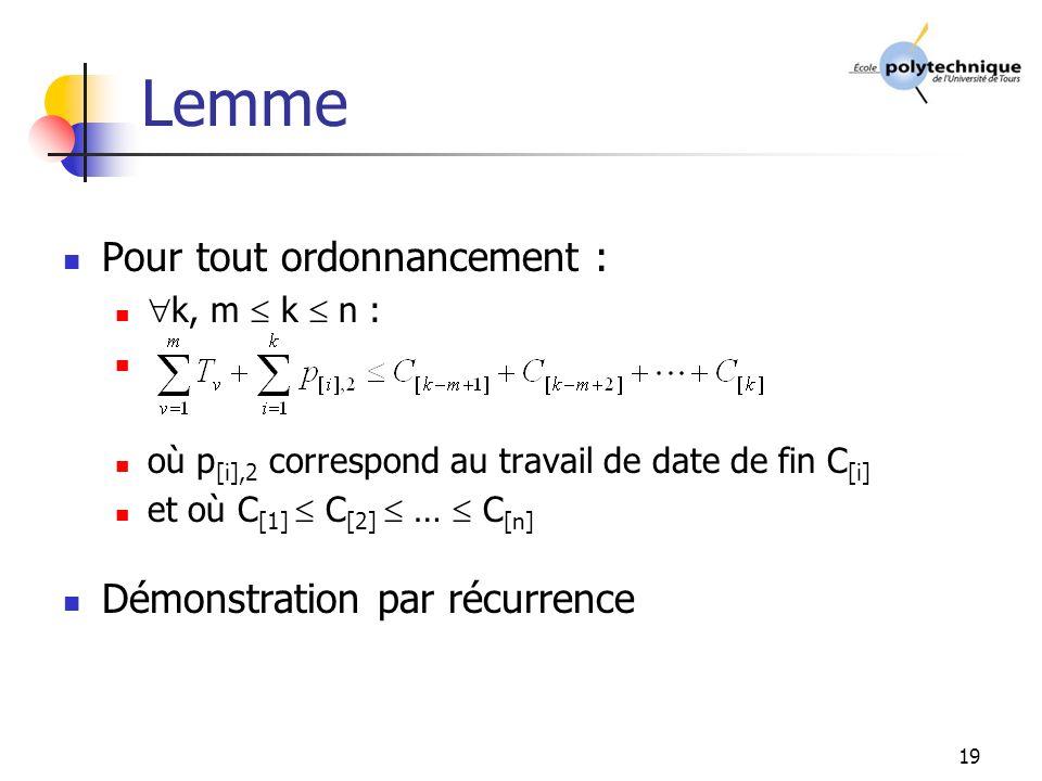 19 Lemme Pour tout ordonnancement : k, m k n : où p [i],2 correspond au travail de date de fin C [i] et où C [1] C [2] … C [n] Démonstration par récurrence