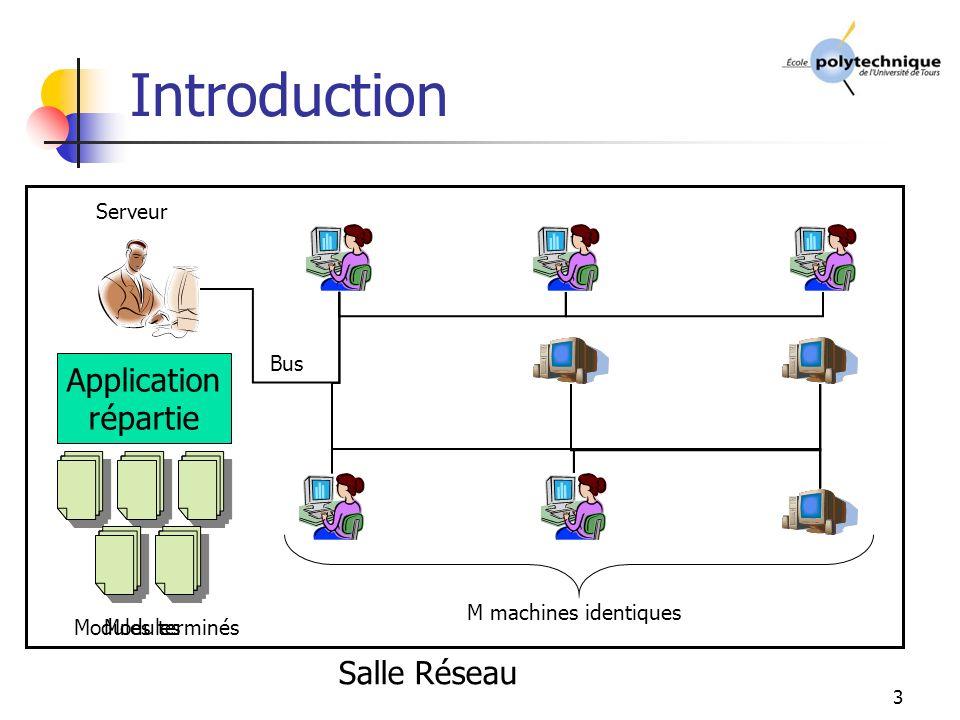 3 Introduction Serveur Salle Réseau Application répartie ModulesModules terminés M machines identiques Bus