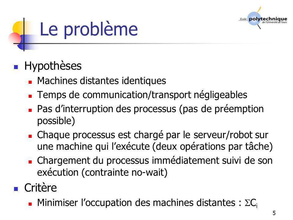 6 Le problème AtelierRéseau LAN Serveur Deux classes de problèmes abordées : Les problèmes à machines parallèles avec serveur notés P,S (Hall et al., PMS 1996) Les flow shop hybrides : notés FH2 (Vignier et al., 1999)