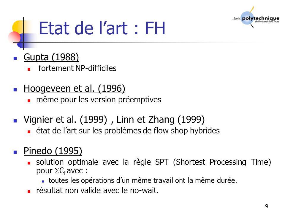 10 Définition des problèmes FH Problèmes de type Flow shop hybride : 1 machine au premier étage (le serveur) M machines parallèles identiques au deuxième étage n travaux avec deux opérations o i,1 et o i,2 de durée dexécution p i,1 et p i,2.