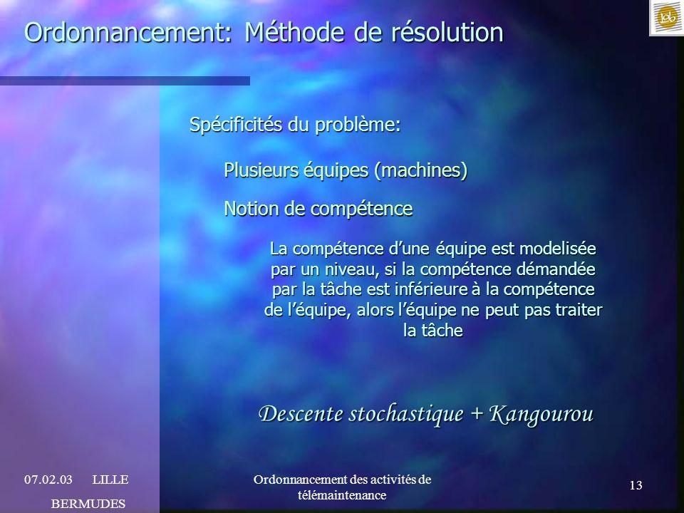 13 07.02.03LILLE BERMUDES Ordonnancement des activités de télémaintenance Ordonnancement: Méthode de résolution Spécificités du problème: Plusieurs éq