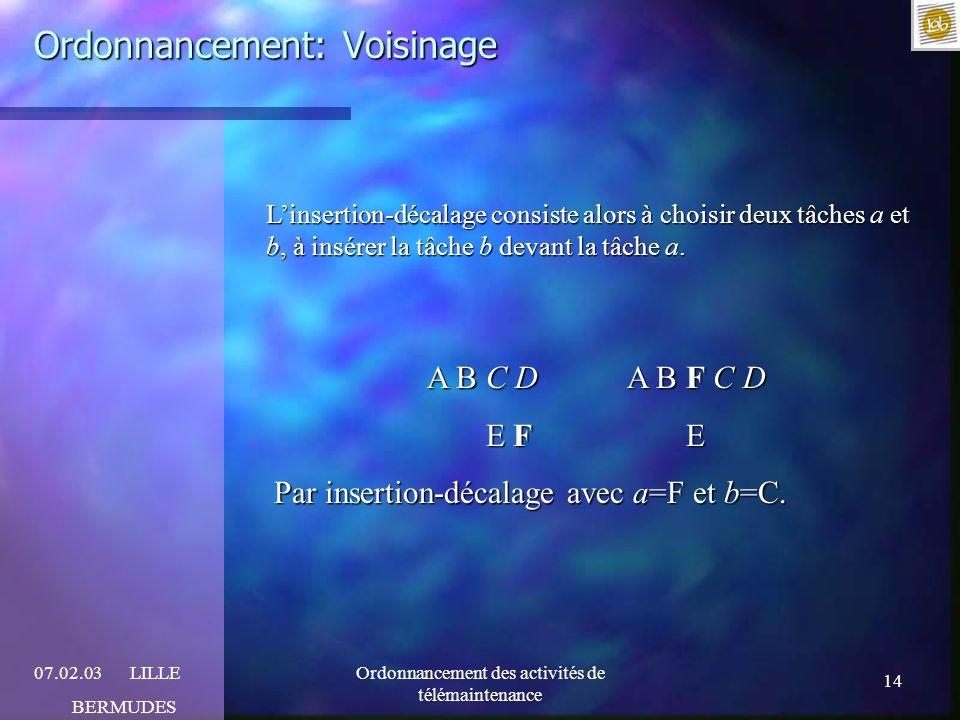14 07.02.03LILLE BERMUDES Ordonnancement des activités de télémaintenance Ordonnancement: Voisinage Linsertion-décalage consiste alors à choisir deux