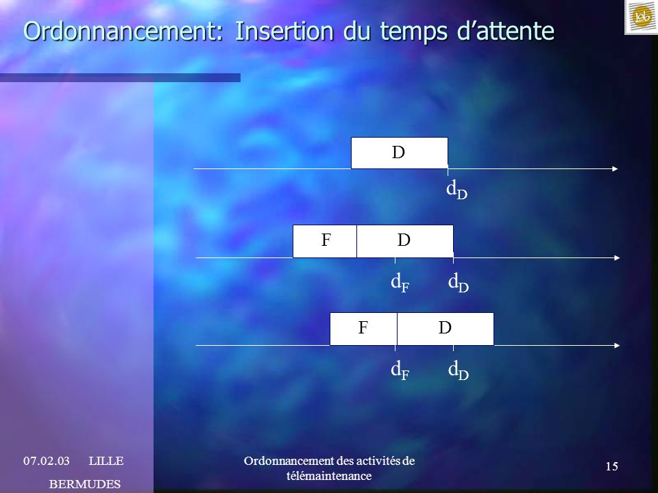 15 07.02.03LILLE BERMUDES Ordonnancement des activités de télémaintenance Ordonnancement: Insertion du temps dattente D F dDdD D dDdD dFdF FD dDdD dFd