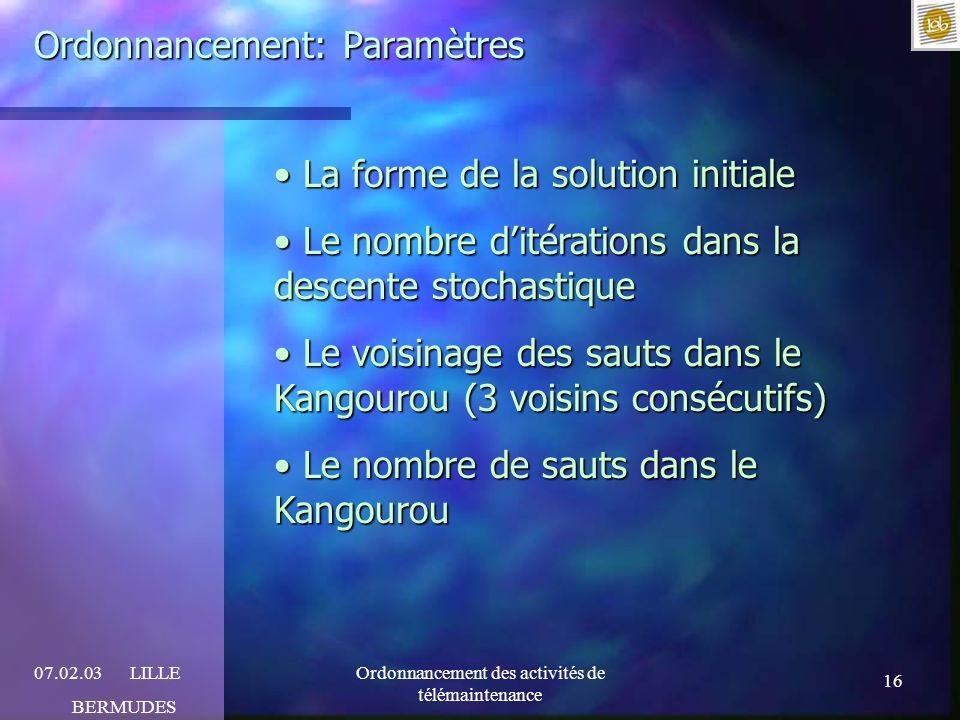 16 07.02.03LILLE BERMUDES Ordonnancement des activités de télémaintenance Ordonnancement: Paramètres La forme de la solution initiale La forme de la s