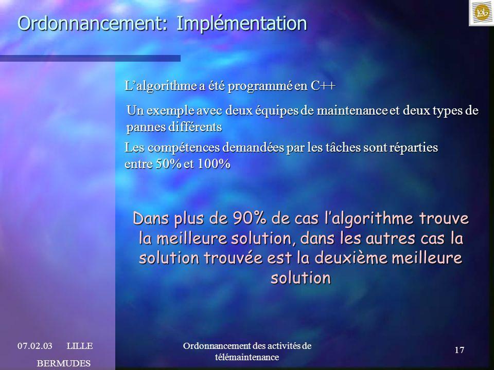 17 07.02.03LILLE BERMUDES Ordonnancement des activités de télémaintenance Ordonnancement: Implémentation Lalgorithme a été programmé en C++ Un exemple
