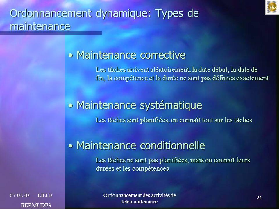 21 07.02.03LILLE BERMUDES Ordonnancement des activités de télémaintenance Ordonnancement dynamique: Types de maintenance Maintenance corrective Mainte