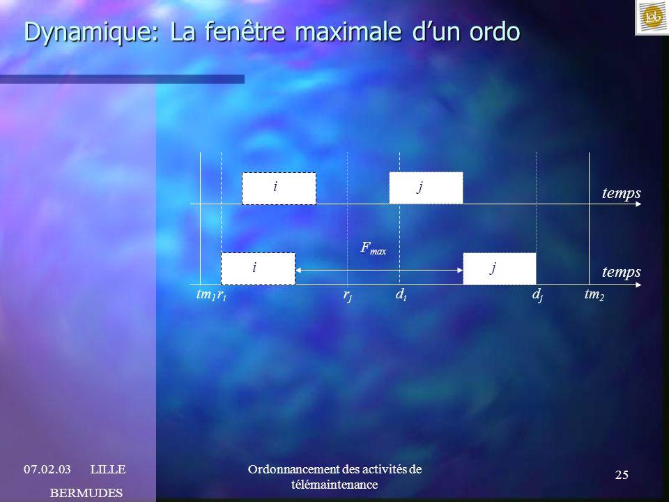 25 07.02.03LILLE BERMUDES Ordonnancement des activités de télémaintenance Dynamique: La fenêtre maximale dun ordo riri djdj didi rjrj F max tm 1 tm 2