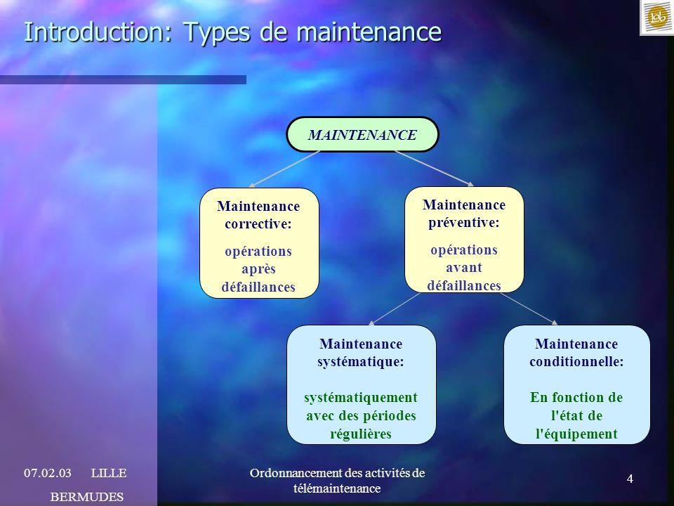4 07.02.03LILLE BERMUDES Ordonnancement des activités de télémaintenance Introduction: Types de maintenance MAINTENANCE Maintenance corrective: opérat